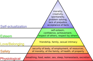 Maslow's_hierarchy_of_needs 3
